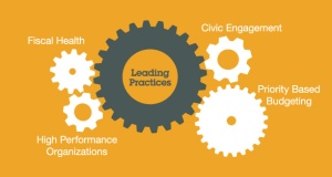 CPBB_LeadingPractices_Gears_Color